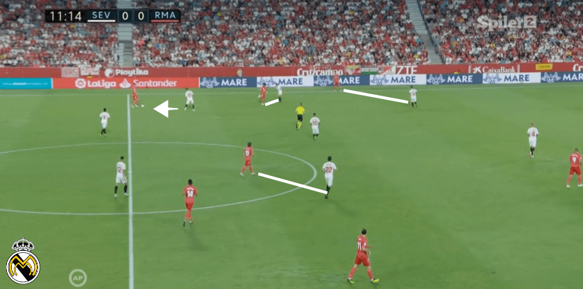Sevilla Real Madrid LaLiga Taktikai Elemzés
