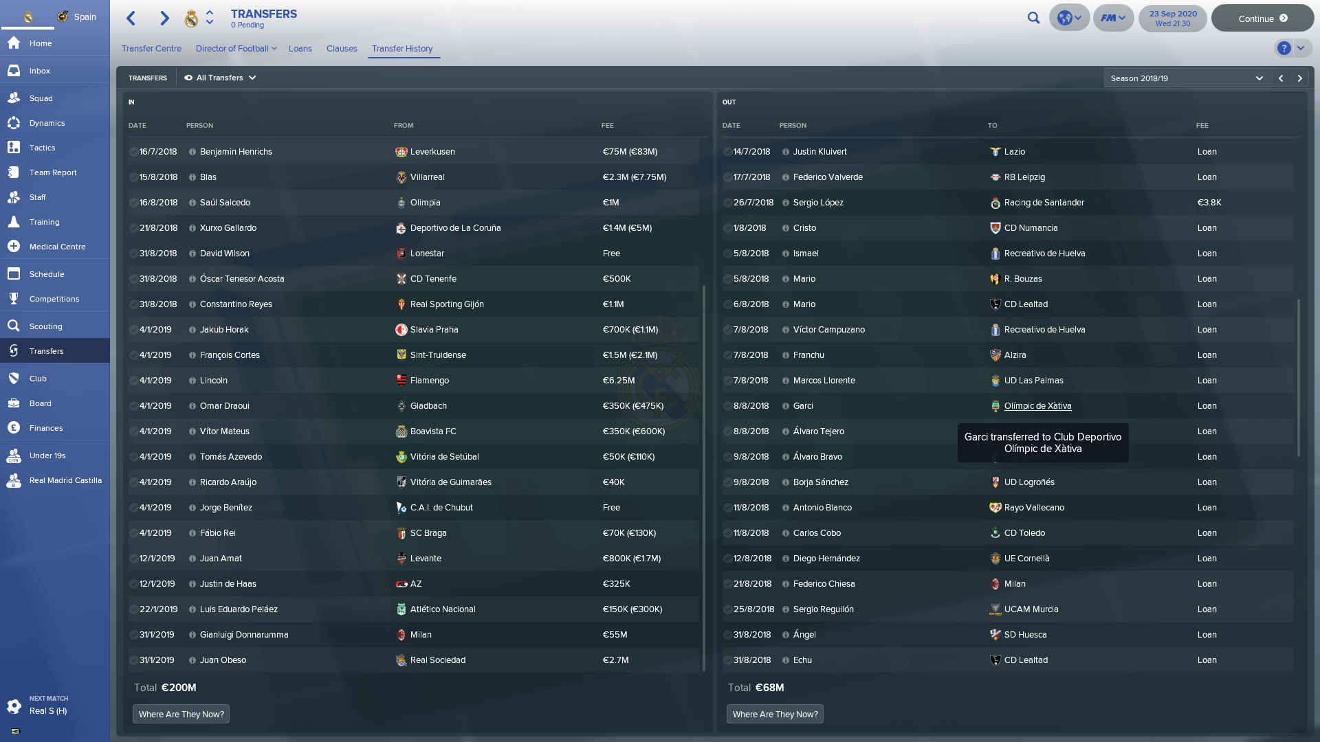 Football Manager 2018 Real Madrid