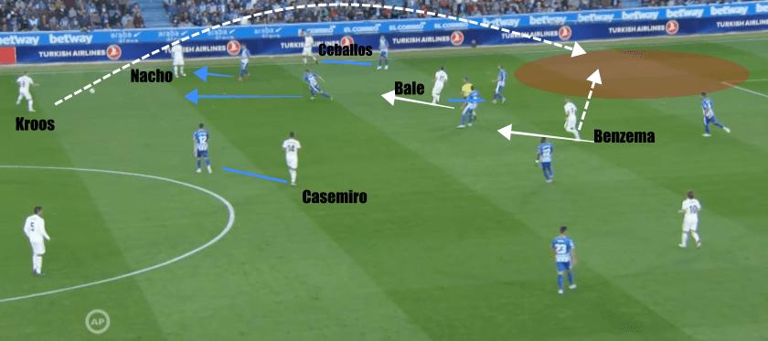 Alaves vs Real Madrid LaLiga Elemzés