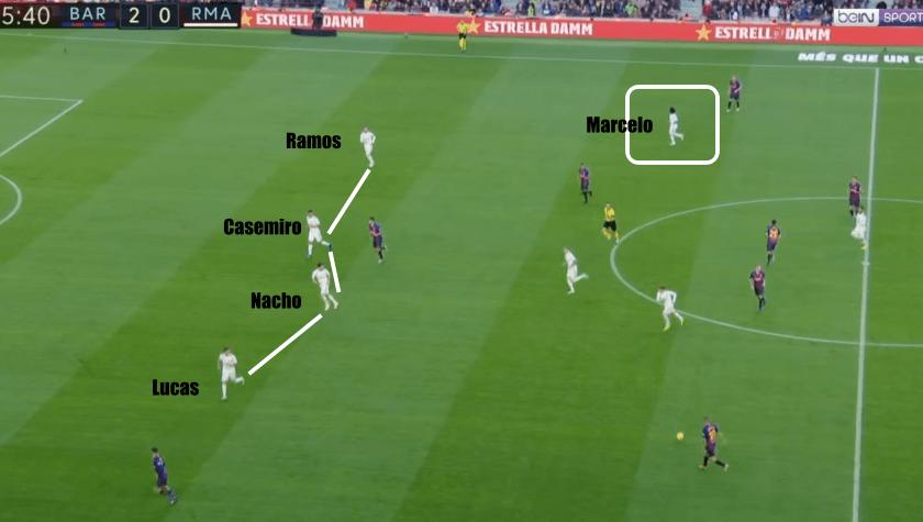 Barcelona vs Real Madrid Összefoglaló