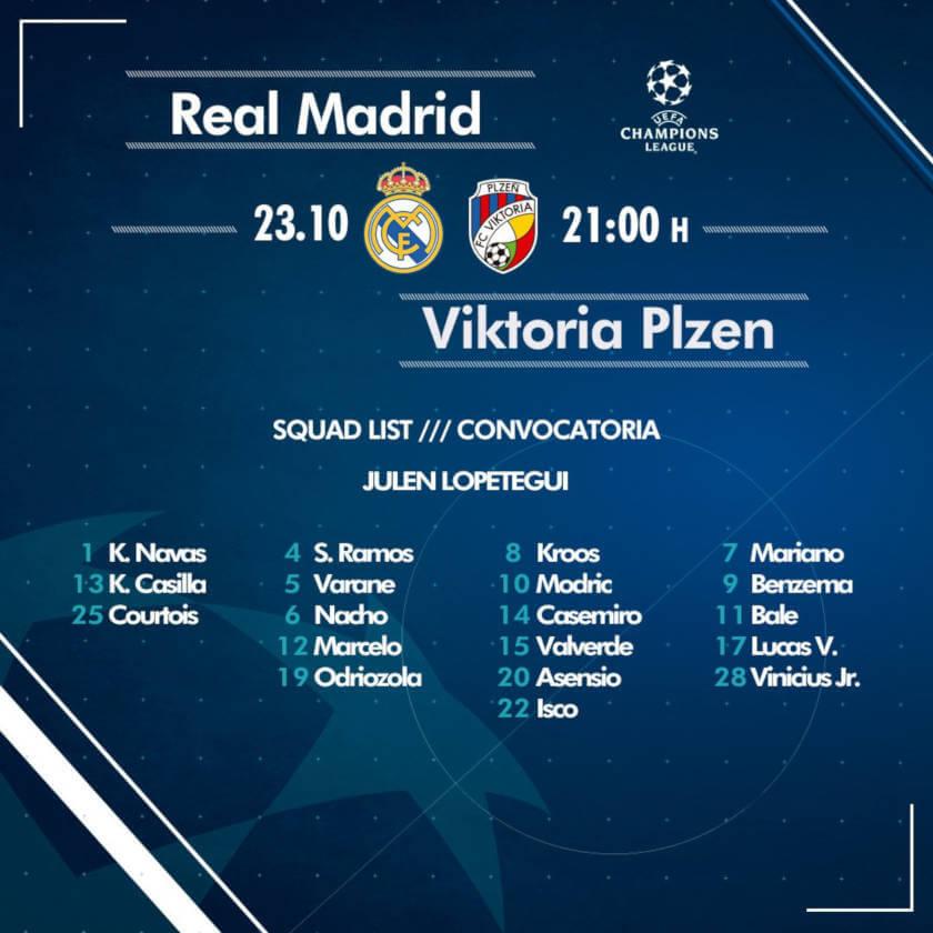 Real Madrid - Plzen beharangozó keret