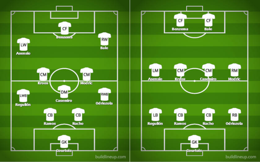 Real Madrid - Real Valladolid lineup