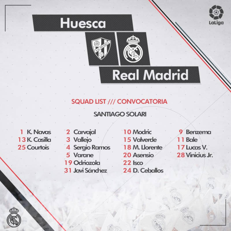 Huesca - Real Madrid keret