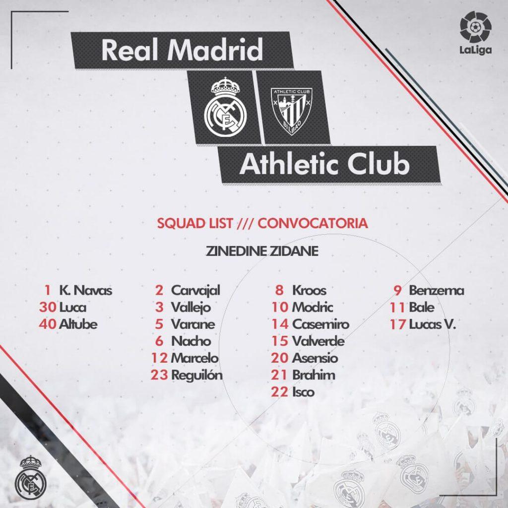 La Liga 2018/19: Real Madrid vs Athletic Bilbao Beharangozó