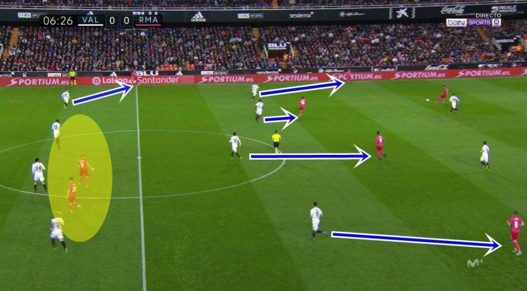 Valencia vs Real Madrid La Liga Taktikai Elemzés