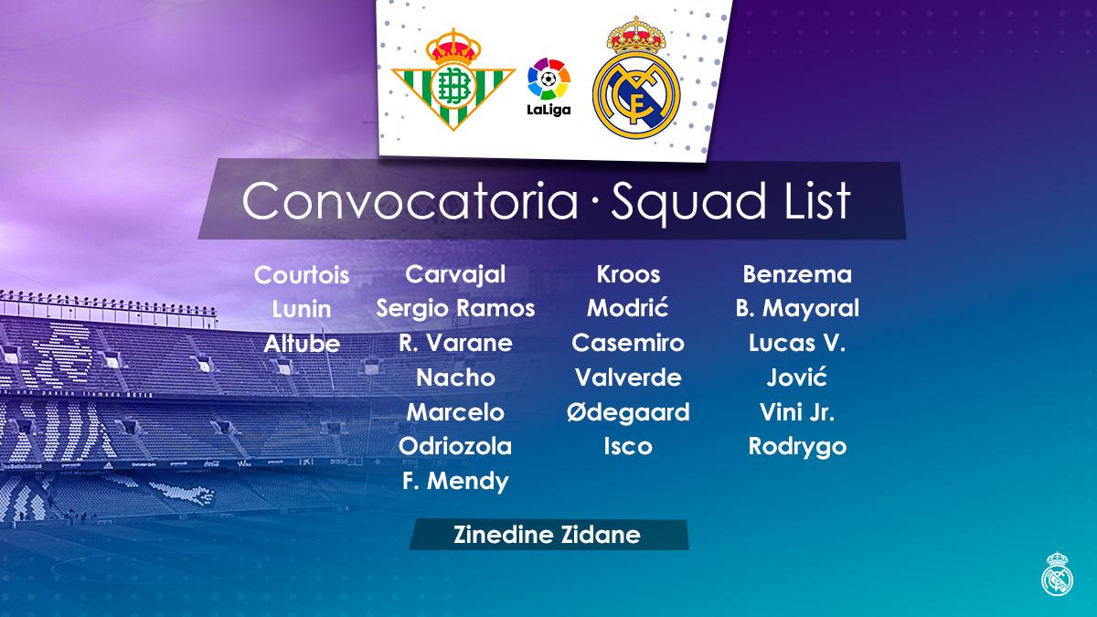Real Betis - Real Madrid beharangozó keret