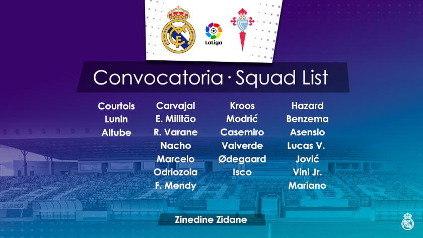 Real Madrid - Celta Vigo beharangozó keret