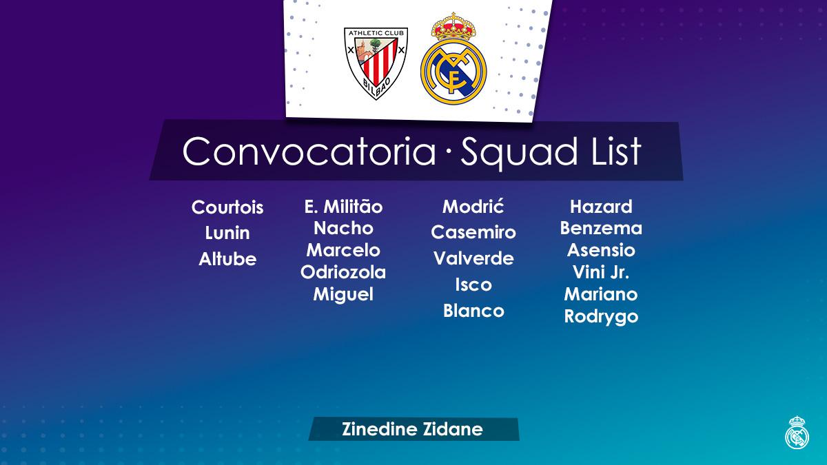 Bilbao - Real Madrid beharangozó keret