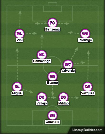 Real Madrid - Mallorca beharangozó 433